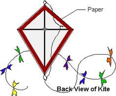 Make your own kite