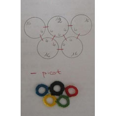 Tatted Olympic Rings